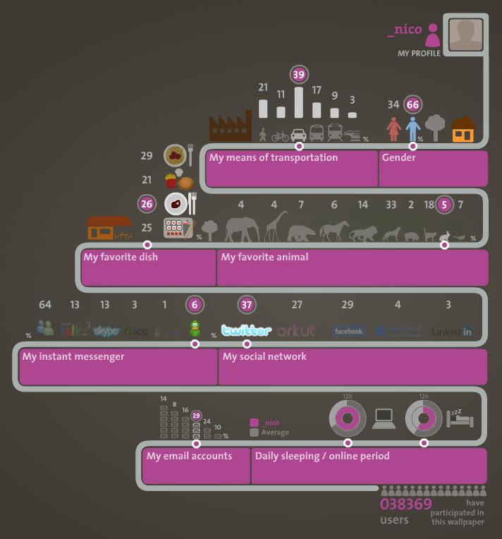 Ionz Infografik _nico