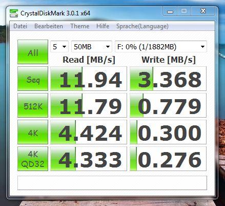 hw sandisk sd class 2 2gb - Raspberry Pi - Benchmark - die beste SD-Karte