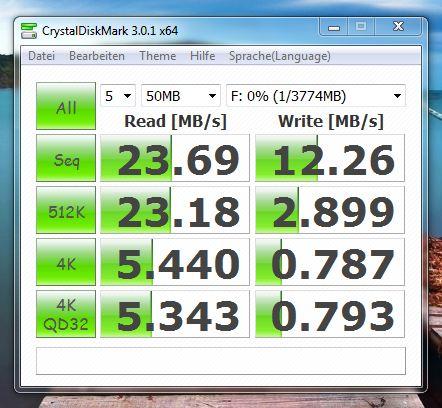 SanDisk Ultra SDHC Class 6 - 4GB