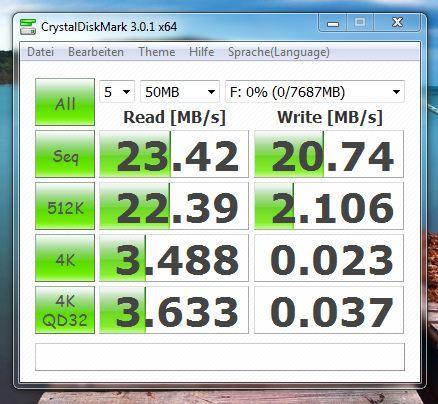 Transcend SDHC Class 6 - 8GB