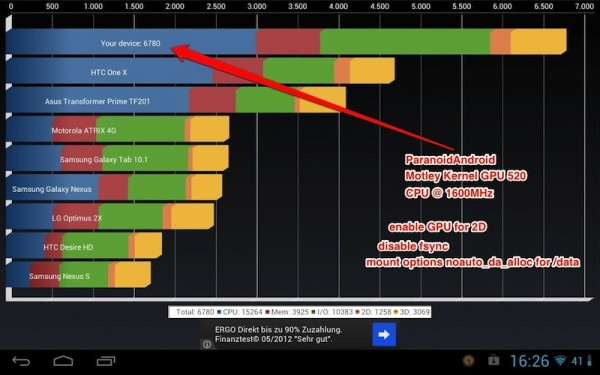 Nexus 7 - Paranoid Android mit Motley Kernel, GPU for 2D, disable fsync und mount-noauto-da-alloc