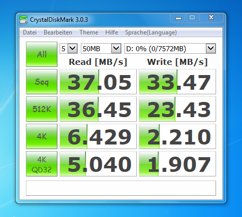CrystalDiskMark Benchmark - SanDisk Extreme 8GB Class 10