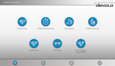 devolo webinterface 1200 wifi ac wlan 400x228 - Erfahrungsbericht – Devolo dLAN 1200+ WiFi ac – PowerLAN mit WLAN