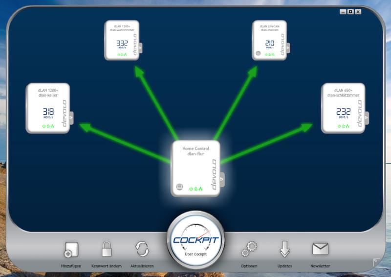 Devolo LiveCam Cockpit 800x567 - Erfahrungsbericht – Devolo dLan LiveCam