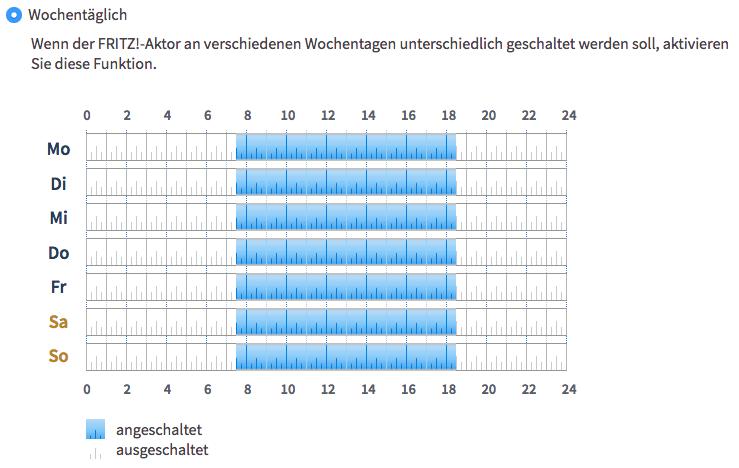"""AVM FRITZ!DECT 200 - Automatische Schaltung """"Wochentäglich"""""""