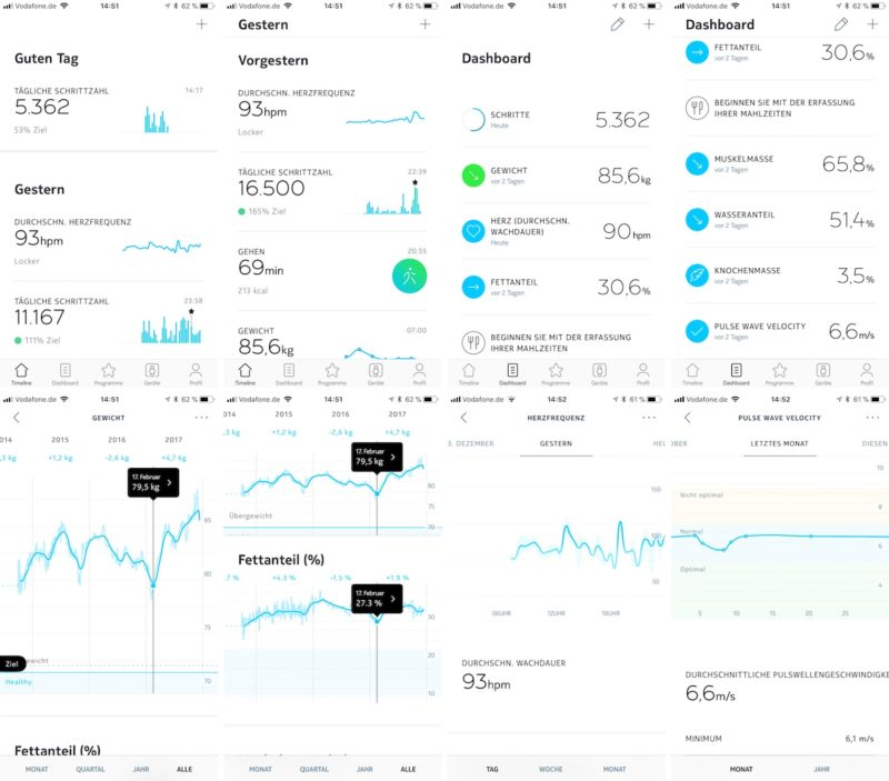 nokia body cardio timeline dashboard diagramme 800x703 - Test - Withings Body Cardio - WLAN-Körperwaage mit Messung der Pulswellengeschwindigkeit
