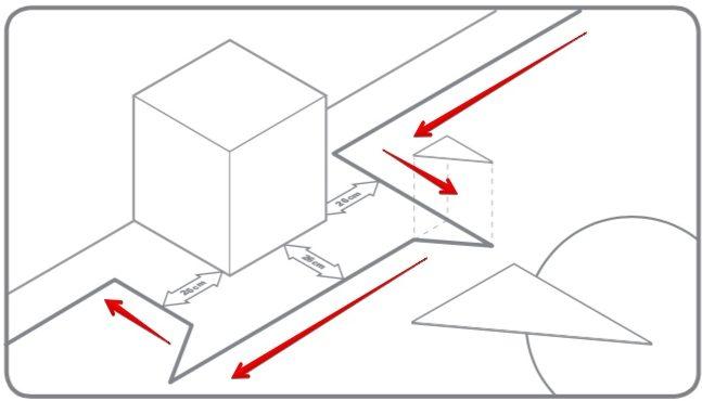 Worx Landroid M500 2019 (WR141E) - Illustration Dreieck Schablone / Innere Ecken